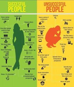 pemikiran sukses dan non sukses
